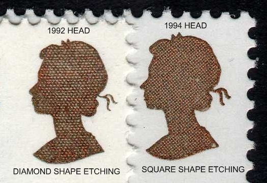 head change